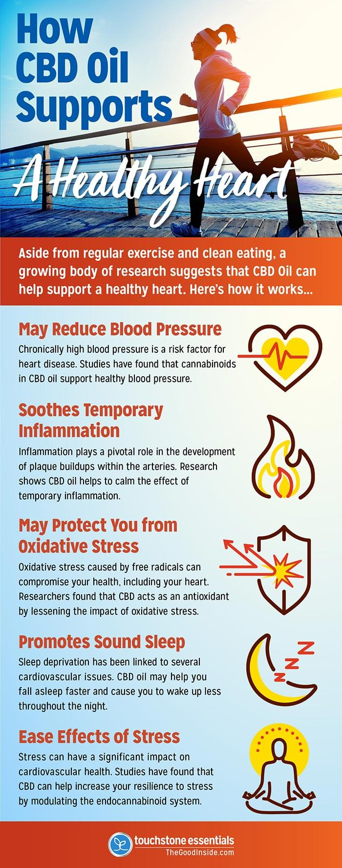 How CBD Oil Supports a Healthy Heart
