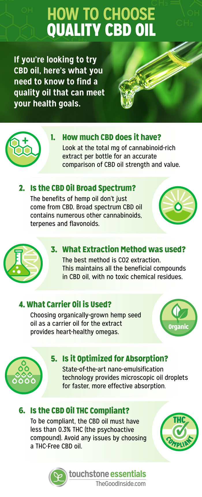 How To Choose Quality CBD Oil