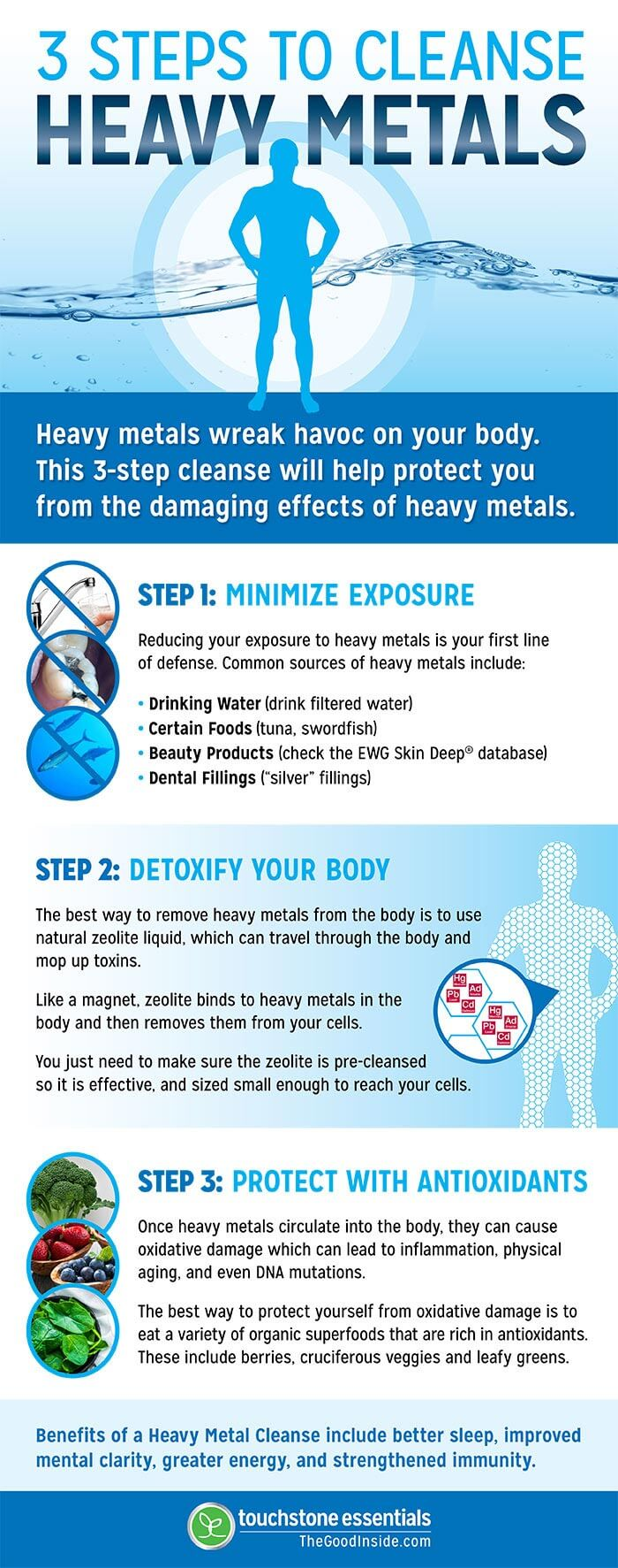 How to Protect Against Toxic Heavy Metals