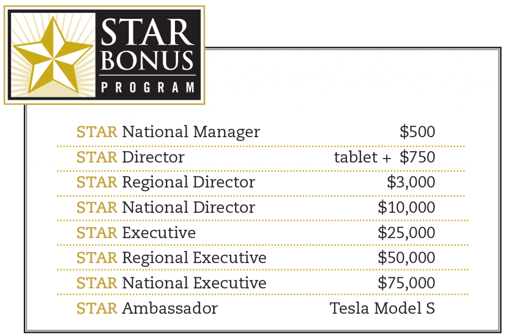 Star Bonus Program